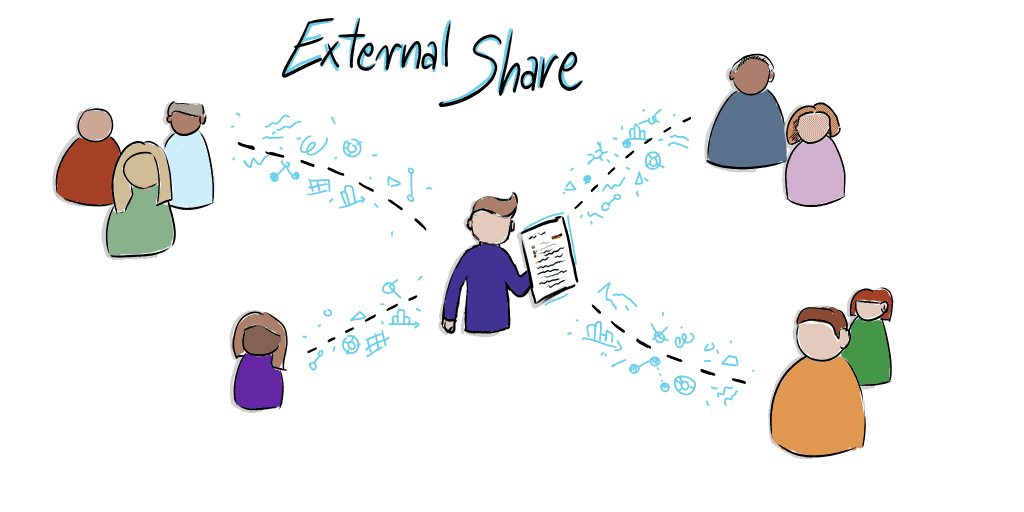 External Share article header image