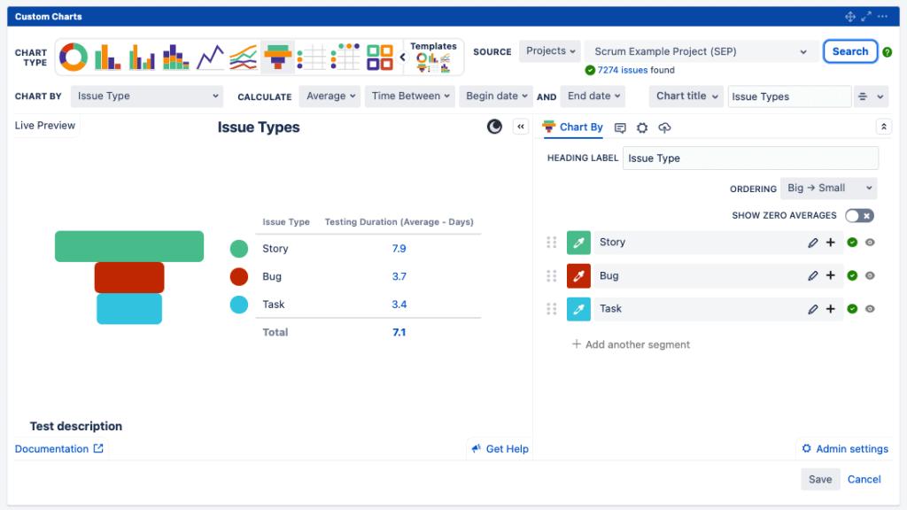 Custom Charts Funnel Chart for Testing Dates