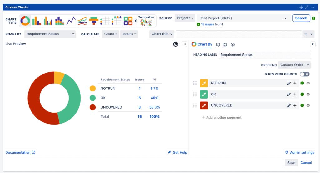 Custom Charts Requirements Status Pie Chart