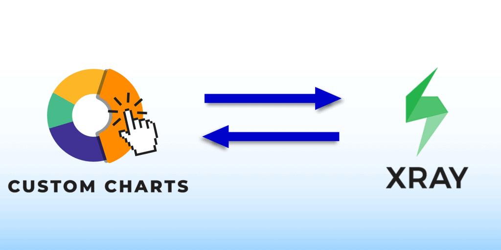 Custom Charts and Xray Logos