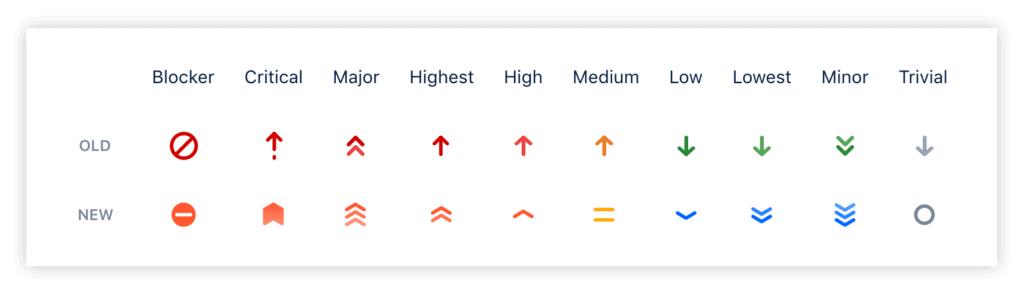 Jira Priority Icons for Jira 8.0