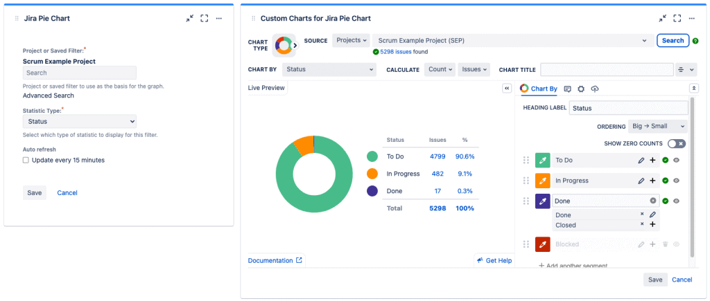 Custom Charts for Jira Pie Chart screenshot