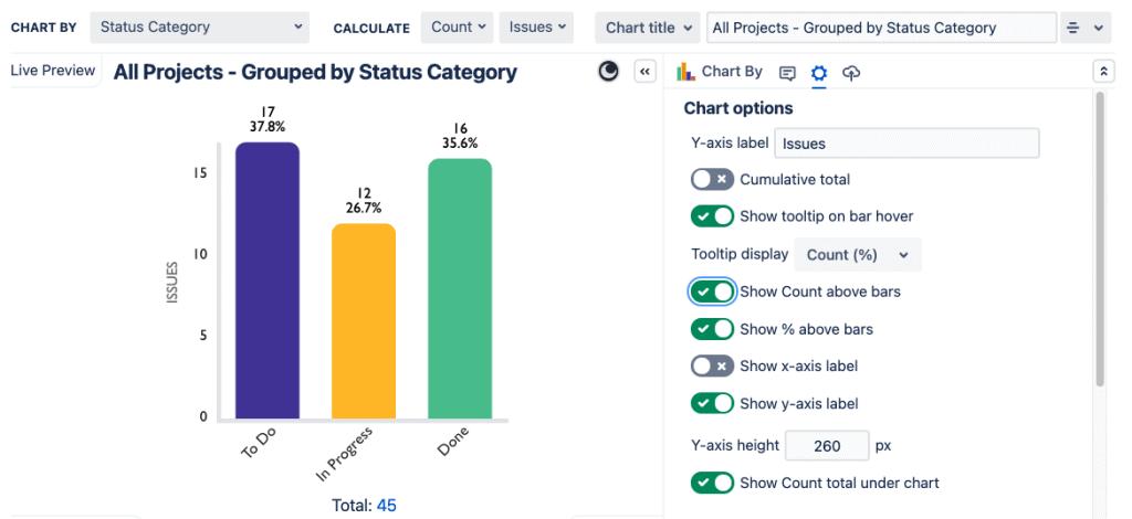 Custom Charts Bar Chart