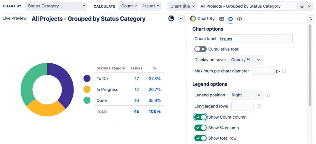 Custom Charts Jira Pie Chart with labels