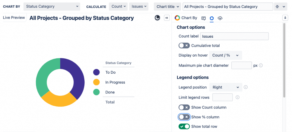 Custom Charts Jira Pie Chart without lables