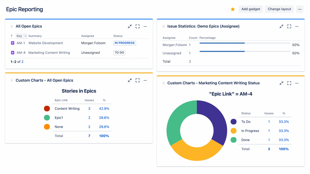Jira dashboard gadgets for epic reporting