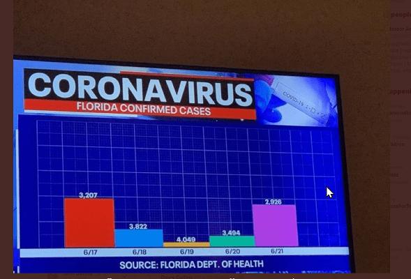 Crazy Bar Chart