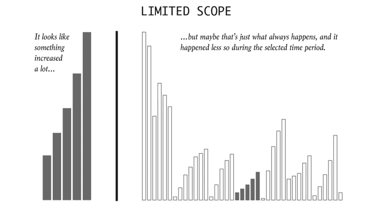 Limited Scope in Charts