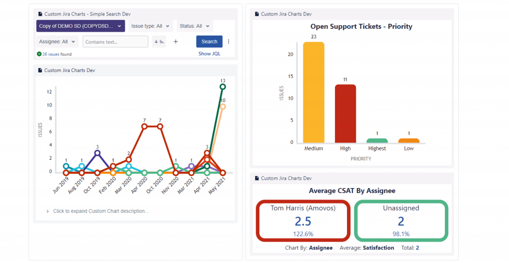 Custom Jira Charts for Confluence Reporting Gadgets