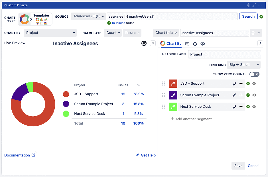 Inactive Assignees Chart Created Using Custom Charts