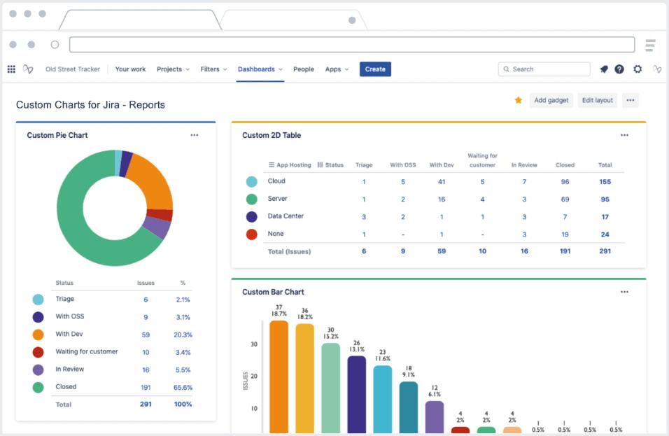 Desktop Custom Charts View