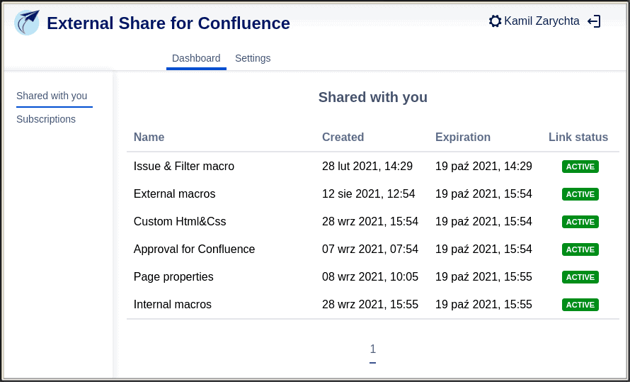 Screenshot of External Share for Confluence account dashboard showing shared links